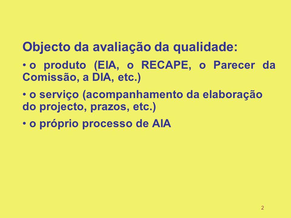 2 Objecto da avaliação da qualidade: o produto (EIA, o RECAPE, o Parecer da Comissão, a DIA, etc.) o serviço (acompanhamento da elaboração do projecto, prazos, etc.) o próprio processo de AIA
