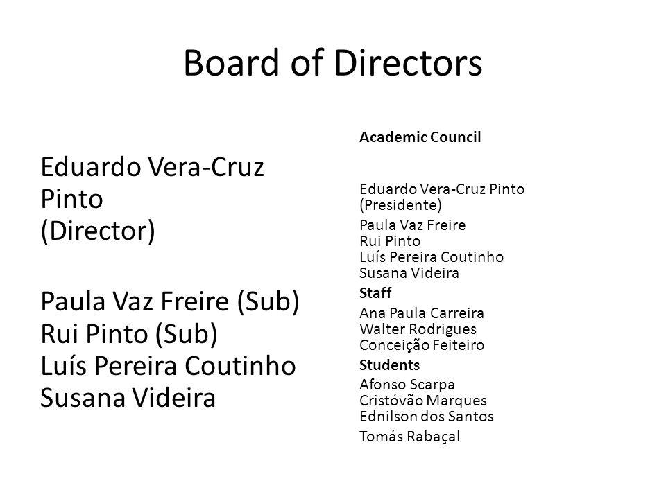 Board of Directors Eduardo Vera-Cruz Pinto (Director) Paula Vaz Freire (Sub) Rui Pinto (Sub) Luís Pereira Coutinho Susana Videira Academic Council Edu