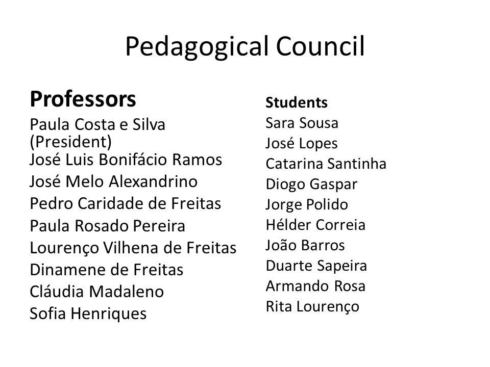 Pedagogical Council Professors Paula Costa e Silva (President) José Luis Bonifácio Ramos José Melo Alexandrino Pedro Caridade de Freitas Paula Rosado
