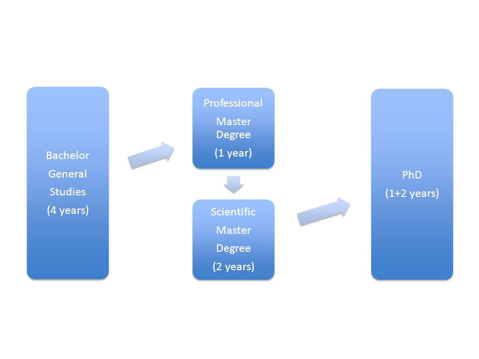 Bachelor General Studies (4 years) Professional Master Degree (1 year) Scientific Master Degree (2 years) PhD (1+2 years)