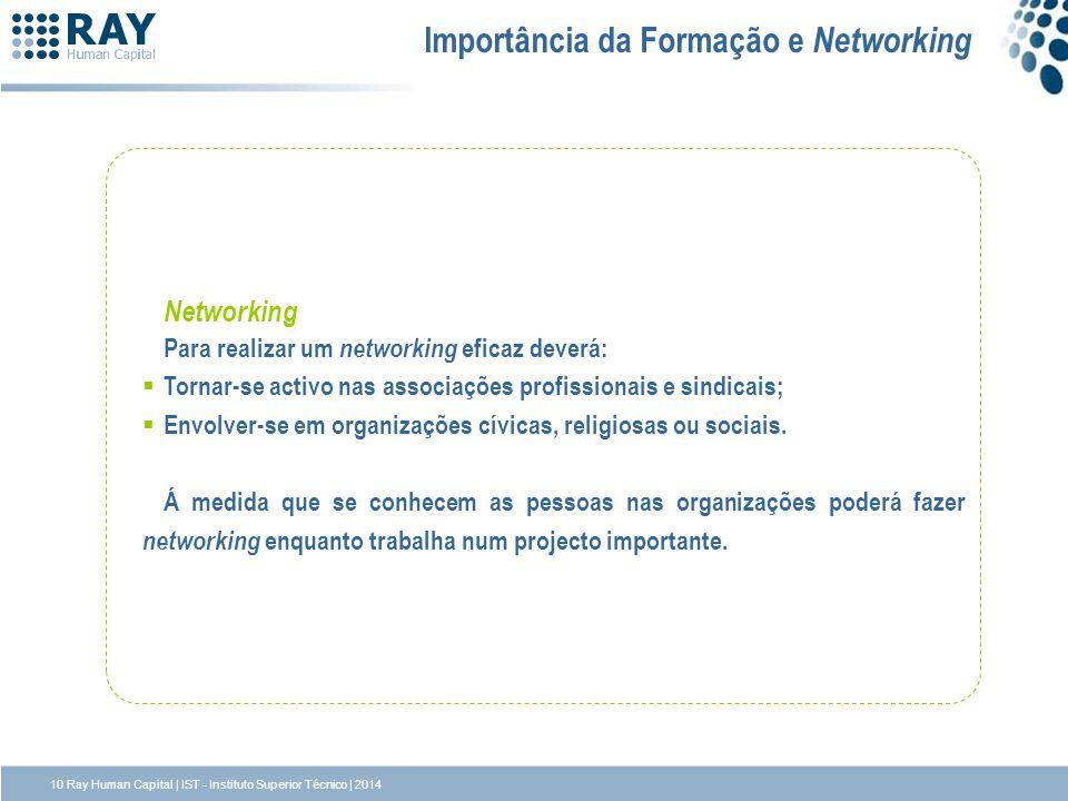 Importância da Formação e Networking Networking Para realizar um networking eficaz deverá: Tornar-se activo nas associações profissionais e sindicais;
