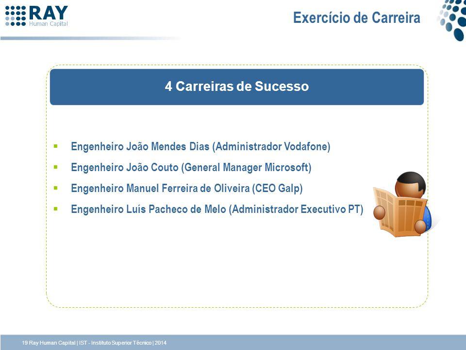 Exercício de Carreira Engenheiro João Mendes Dias (Administrador Vodafone) Engenheiro João Couto (General Manager Microsoft) Engenheiro Manuel Ferreir