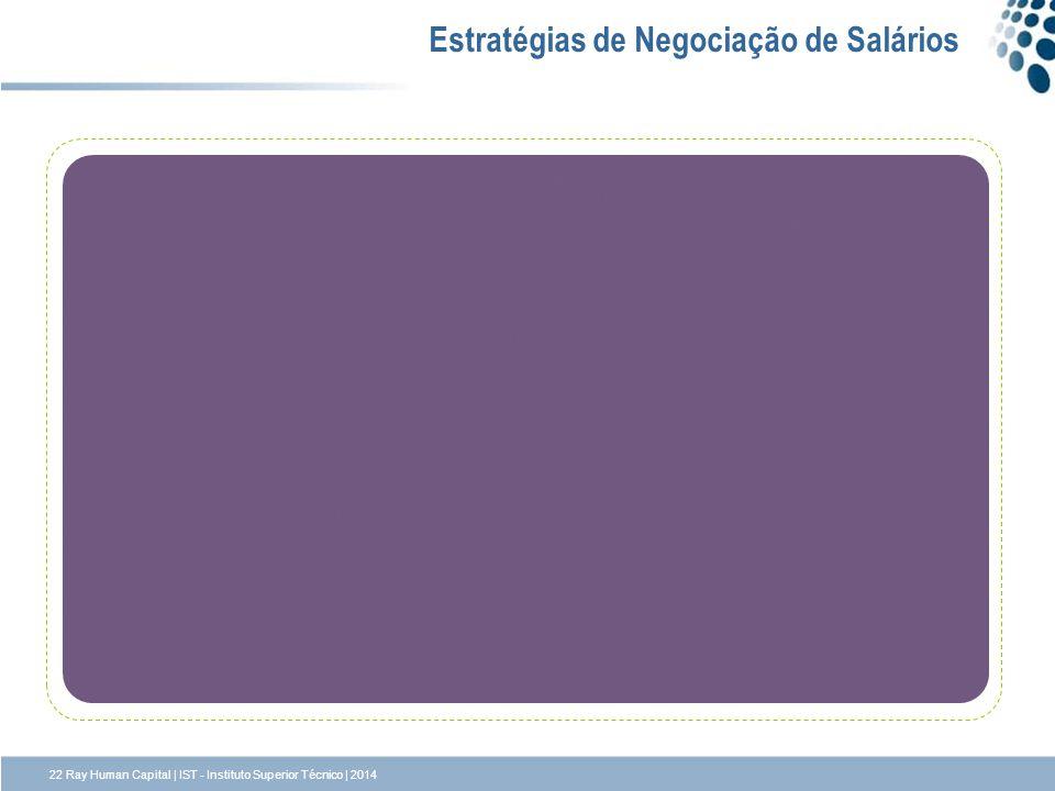 Estratégias de Negociação de Salários 22 Ray Human Capital | IST - Instituto Superior Técnico | 2014