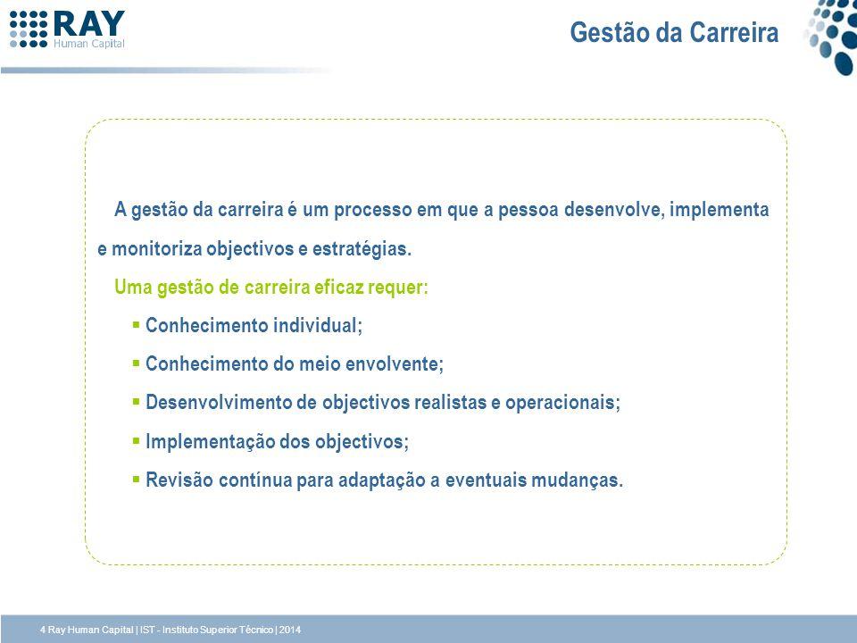 Gestão da Carreira A gestão da carreira é um processo em que a pessoa desenvolve, implementa e monitoriza objectivos e estratégias. Uma gestão de carr