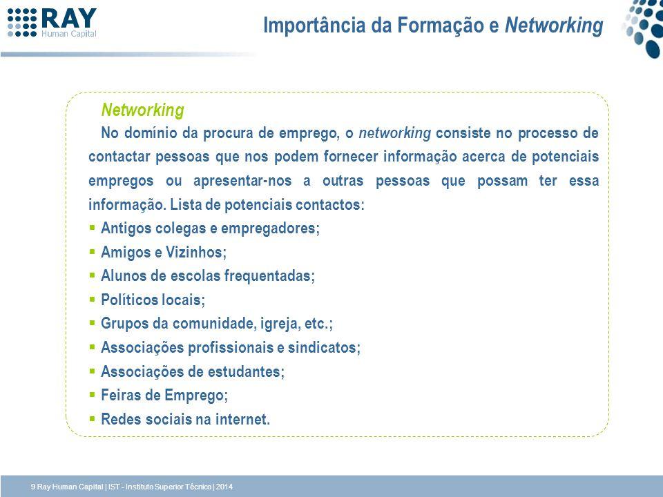 Importância da Formação e Networking Networking No domínio da procura de emprego, o networking consiste no processo de contactar pessoas que nos podem