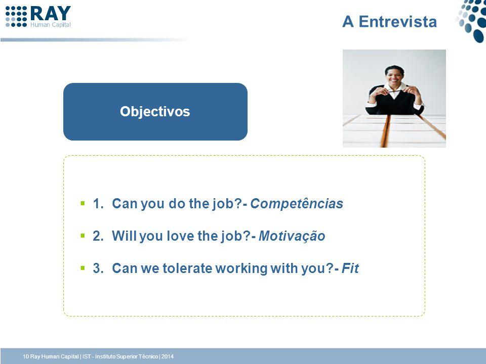A Entrevista Objectivos 1.Can you do the job?- Competências 2.