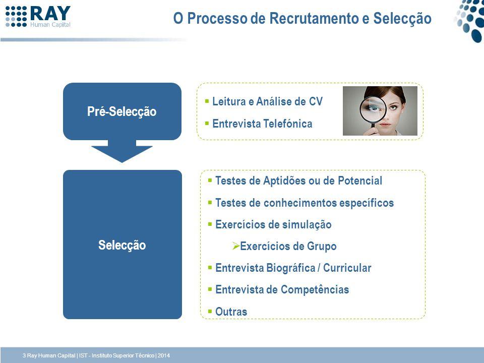 O Processo de Recrutamento e Selecção Pré-Selecção Leitura e Análise de CV Entrevista Telefónica Selecção Testes de Aptidões ou de Potencial Testes de