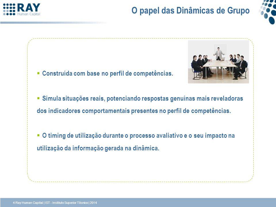 O papel das Dinâmicas de Grupo Construída com base no perfil de competências. Simula situações reais, potenciando respostas genuínas mais reveladoras