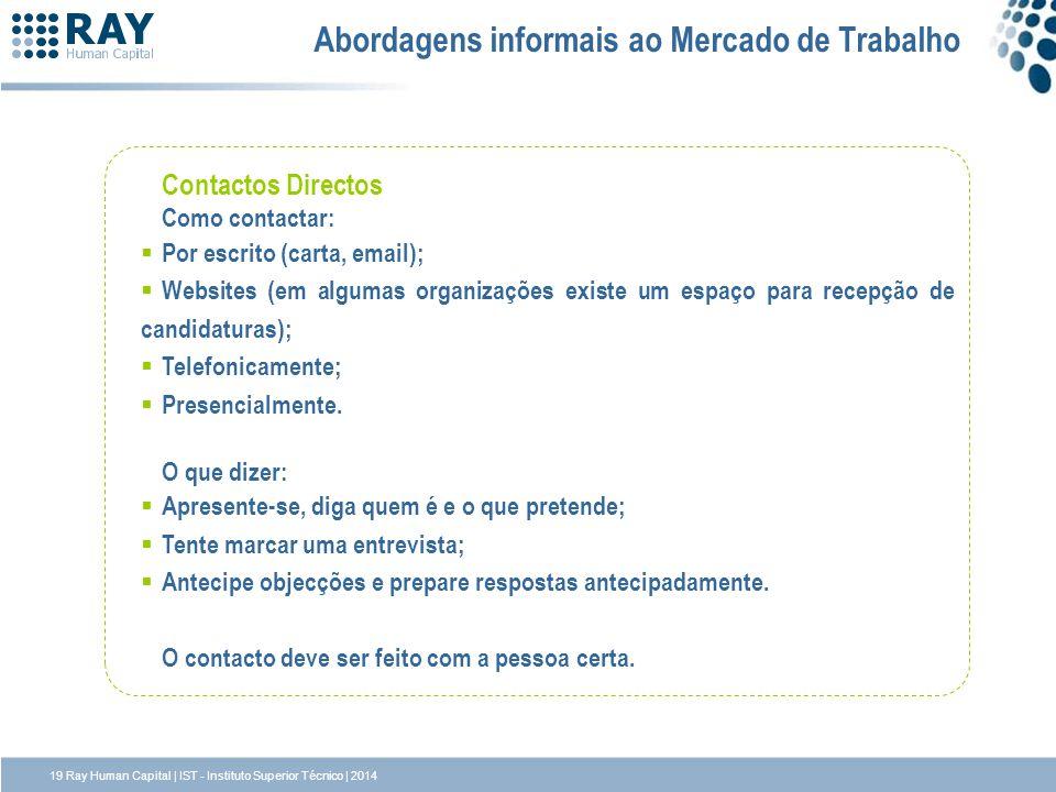 Contactos Directos Como contactar: Por escrito (carta, email); Websites (em algumas organizações existe um espaço para recepção de candidaturas); Tele
