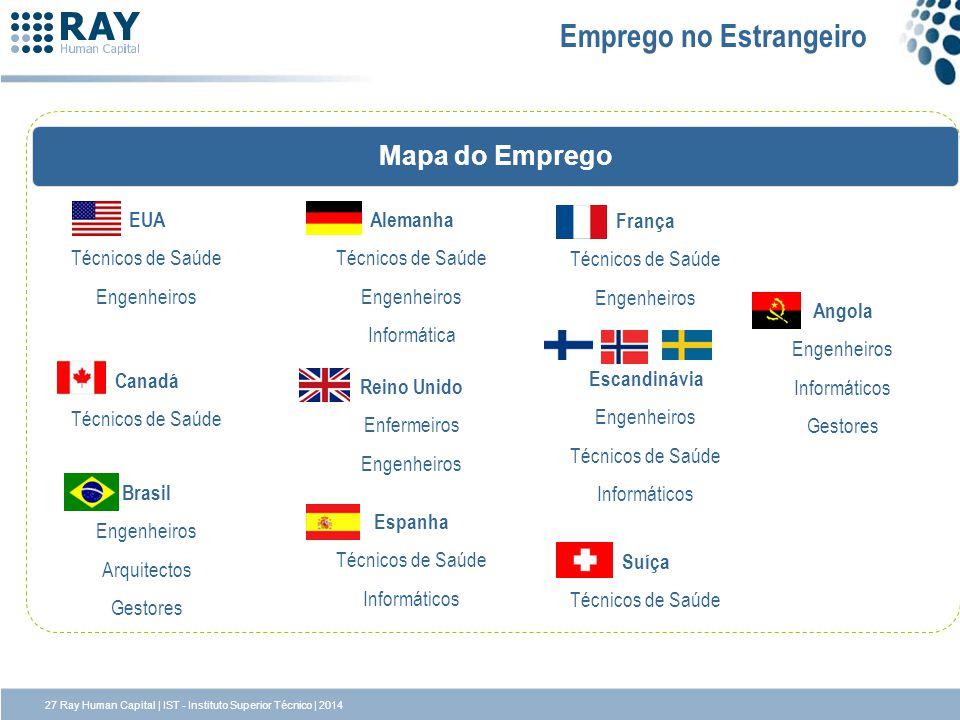Mapa do Emprego Emprego no Estrangeiro EUA Técnicos de Saúde Engenheiros Canadá Técnicos de Saúde Brasil Engenheiros Arquitectos Gestores Alemanha Téc