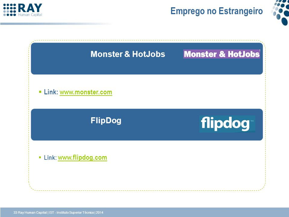 FlipDog Monster & HotJobs Emprego no Estrangeiro Link: www.monster.comwww.monster.com Link: www.flipdog.com www.flipdog.com 33 Ray Human Capital | IST