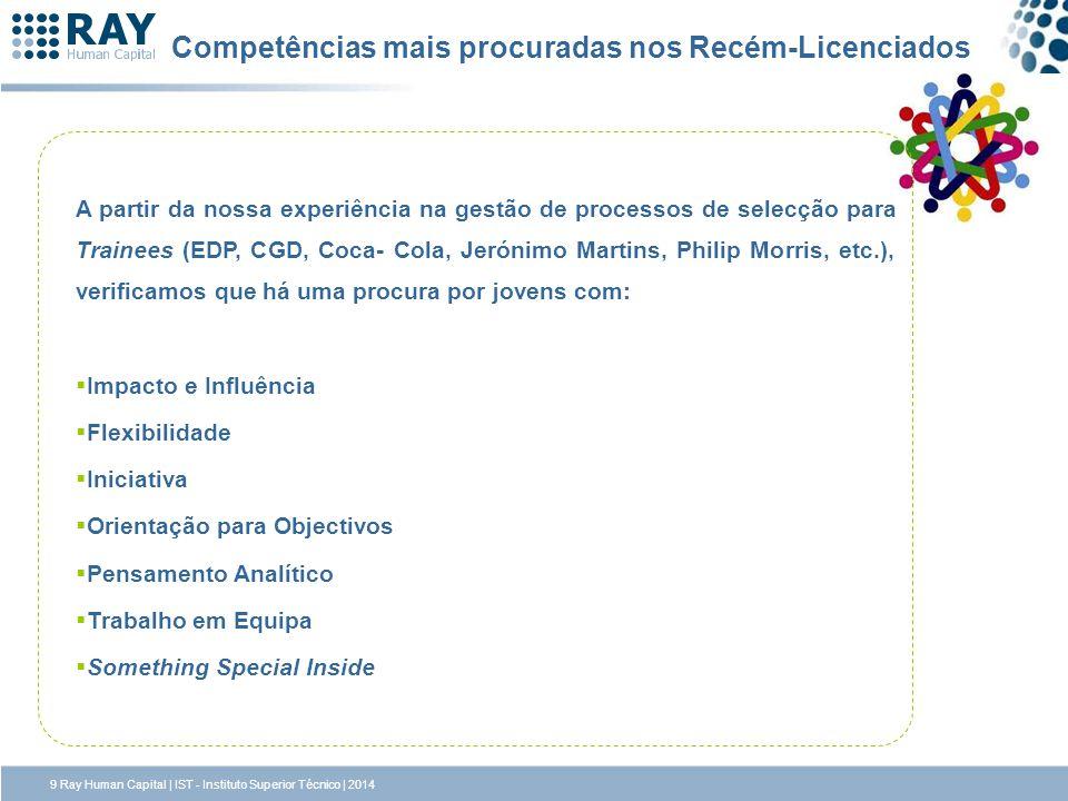 A partir da nossa experiência na gestão de processos de selecção para Trainees (EDP, CGD, Coca- Cola, Jerónimo Martins, Philip Morris, etc.), verifica