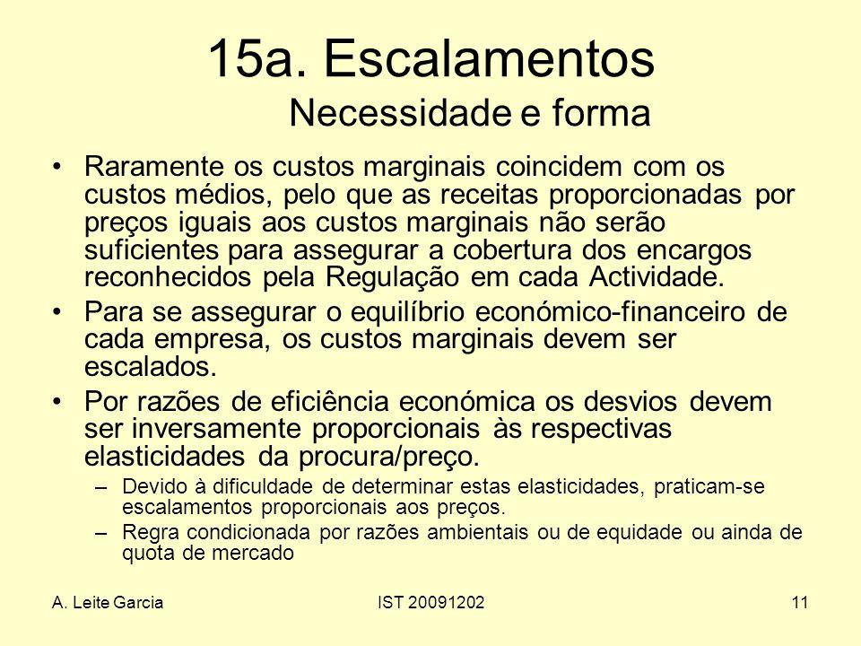 A. Leite GarciaIST 2009120211 15a. Escalamentos Necessidade e forma Raramente os custos marginais coincidem com os custos médios, pelo que as receitas