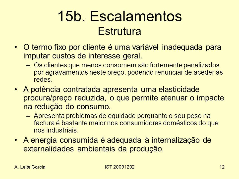 A. Leite GarciaIST 2009120212 15b. Escalamentos Estrutura O termo fixo por cliente é uma variável inadequada para imputar custos de interesse geral. –
