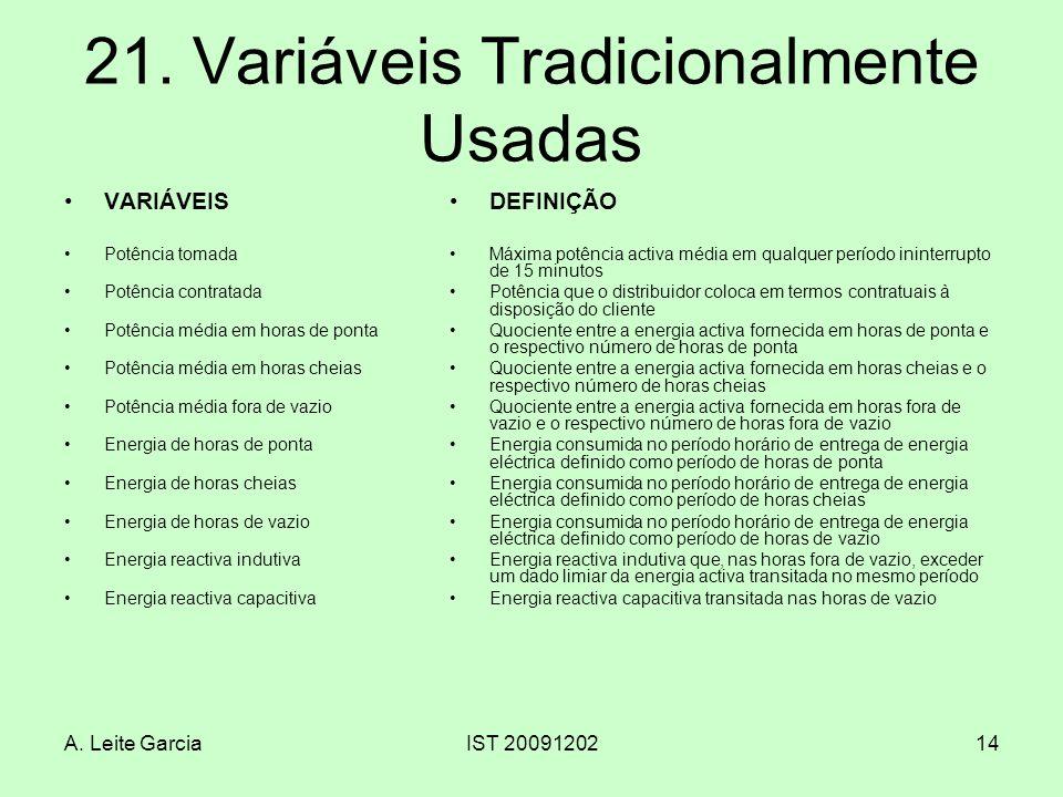 A. Leite GarciaIST 2009120214 21. Variáveis Tradicionalmente Usadas VARIÁVEIS Potência tomada Potência contratada Potência média em horas de ponta Pot