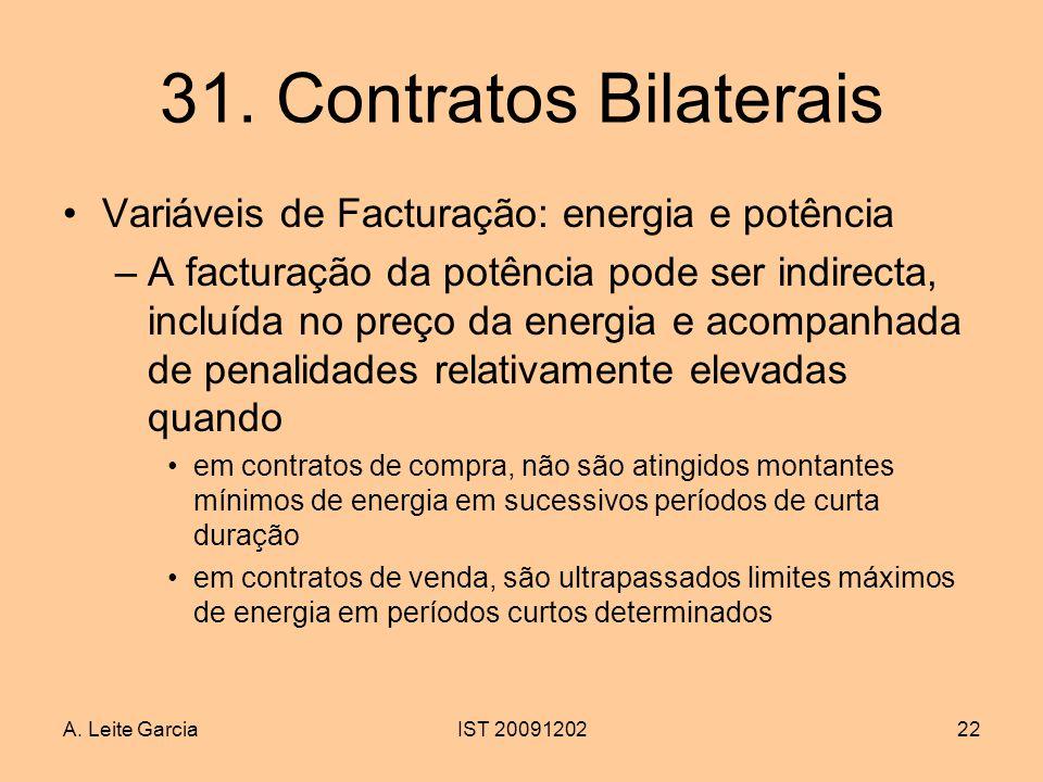 A. Leite GarciaIST 2009120222 31. Contratos Bilaterais Variáveis de Facturação: energia e potência –A facturação da potência pode ser indirecta, inclu