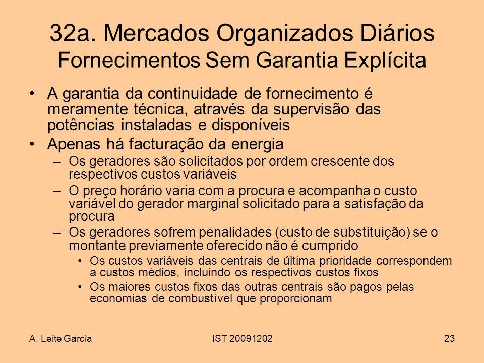 A. Leite GarciaIST 2009120223 32a. Mercados Organizados Diários Fornecimentos Sem Garantia Explícita A garantia da continuidade de fornecimento é mera