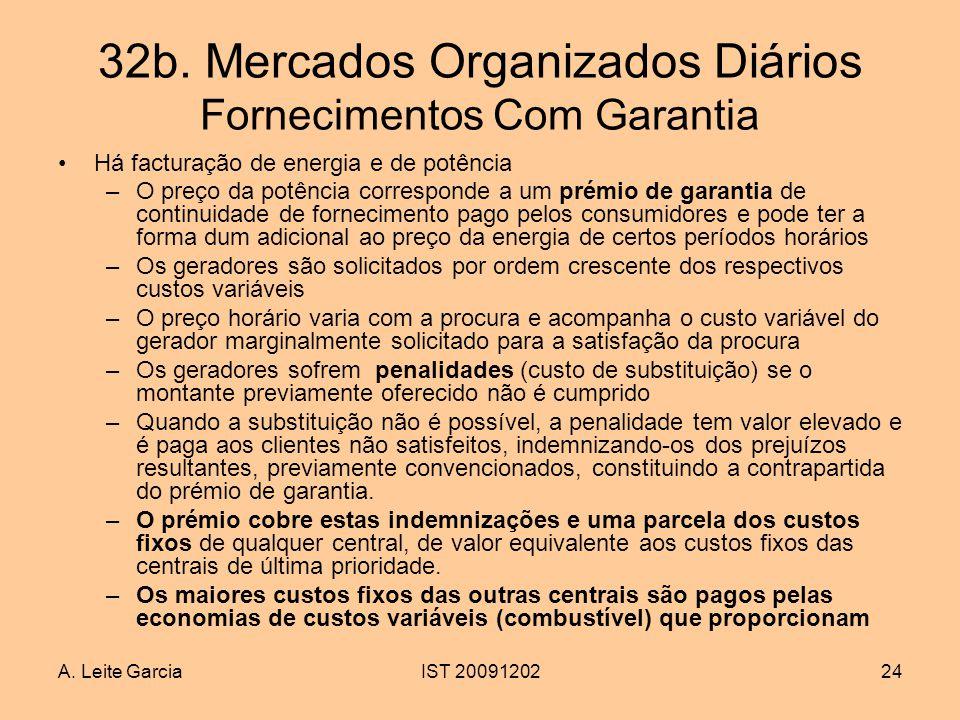 A. Leite GarciaIST 2009120224 32b. Mercados Organizados Diários Fornecimentos Com Garantia Há facturação de energia e de potência –O preço da potência