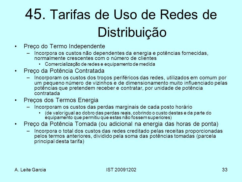 A. Leite GarciaIST 2009120233 45. Tarifas de Uso de Redes de Distribuição Preço do Termo Independente –Incorpora os custos não dependentes da energia