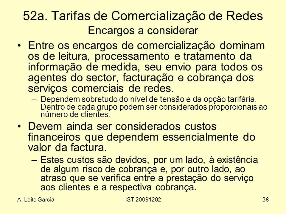 A. Leite GarciaIST 2009120238 52a. Tarifas de Comercialização de Redes Encargos a considerar Entre os encargos de comercialização dominam os de leitur
