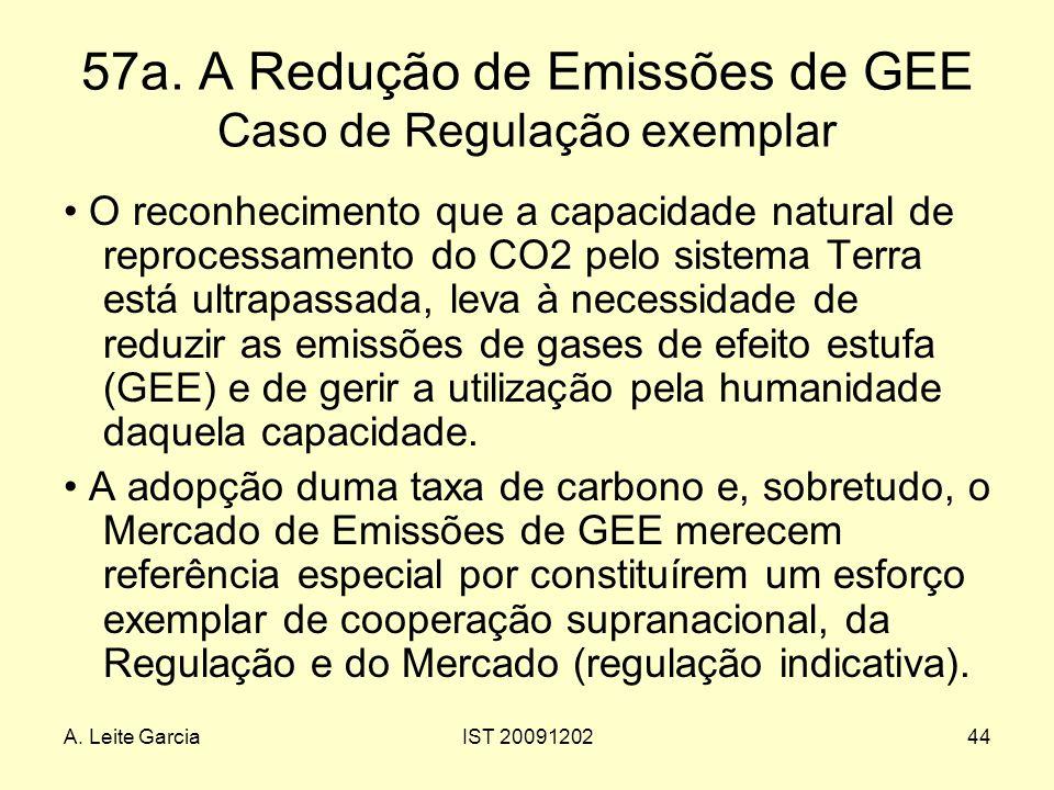 A.Leite GarciaIST 2009120244 57a.