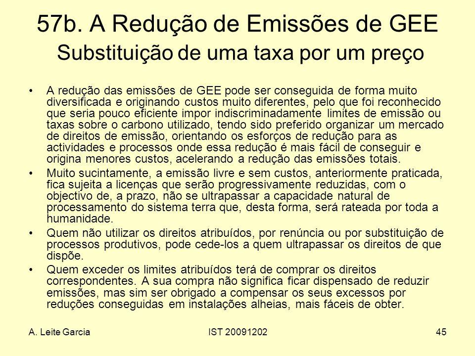 A. Leite GarciaIST 2009120245 57b. A Redução de Emissões de GEE Substituição de uma taxa por um preço A redução das emissões de GEE pode ser conseguid