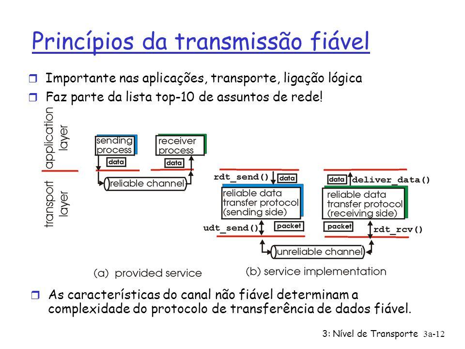 3: Nível de Transporte3a-11 checksum UDP Emissor: r Trata o conteúdo do segmento como uma sequência de inteiros de 16 bits r checksum: adiciona ao con