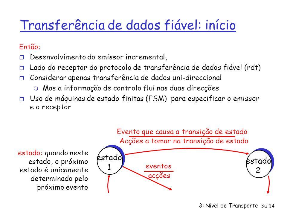 3: Nível de Transporte3a-13 Transferência de dados fiável: início Lado do Emissor Lado do Receptor rdt_send(): chamado do nível de cima, (e.g., aplica