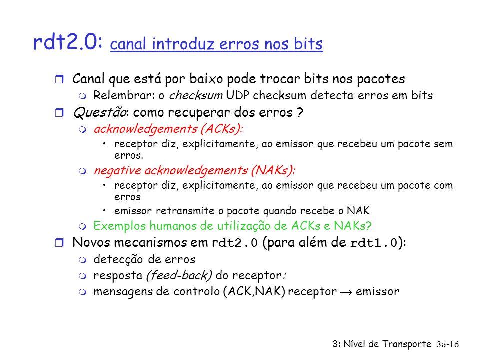 3: Nível de Transporte3a-15 Rdt1.0: transferência de dados fiável sobre um canal fiável r Canal que está por baixo é perfeitamente fiável m Não há err