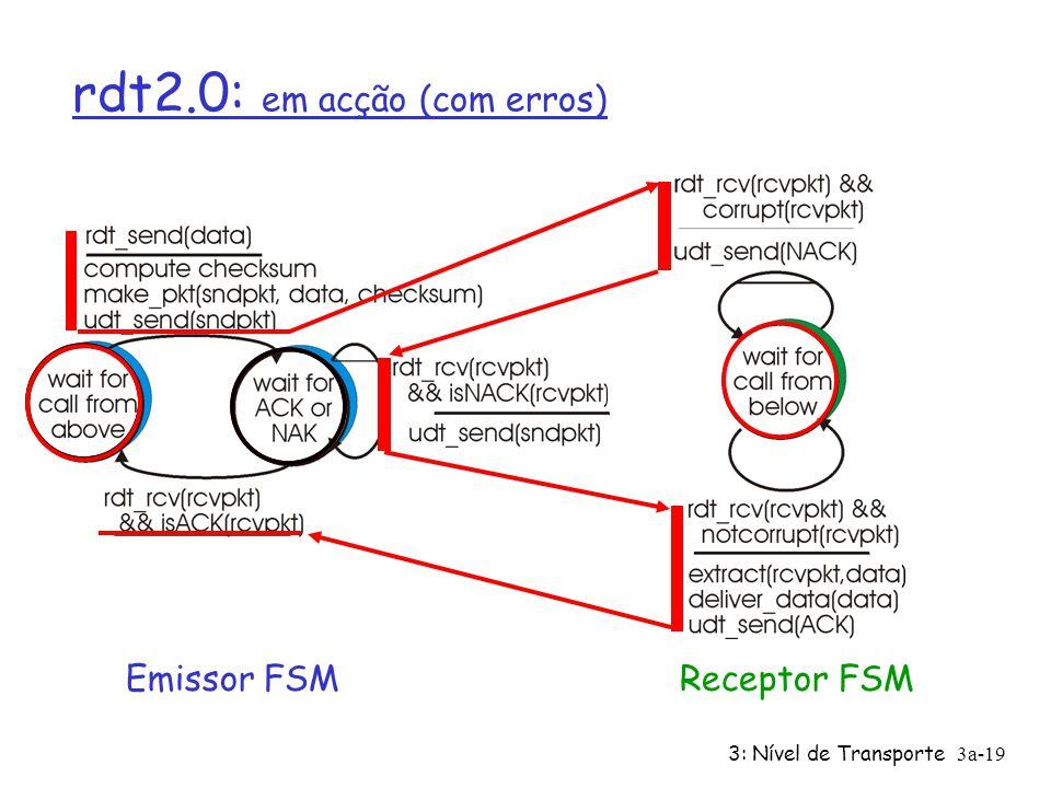 3: Nível de Transporte3a-18 rdt2.0: em acção (sem erros) Emissor FSMReceptor FSM