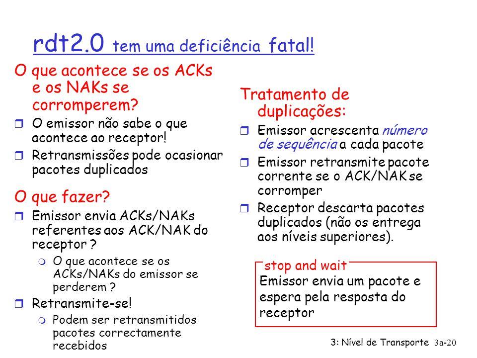 3: Nível de Transporte3a-19 rdt2.0: em acção (com erros) Emissor FSMReceptor FSM