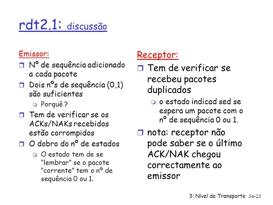 3: Nível de Transporte3a-22 rdt2.1: receiver, handles garbled ACK/NAKs