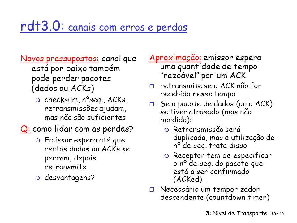3: Nível de Transporte3a-24 rdt2.2: um protocol livre de NAKs r a mesma funcionalidade de rdt2.1, usando ACKs apenas r em vez de NAK, receptor envia A
