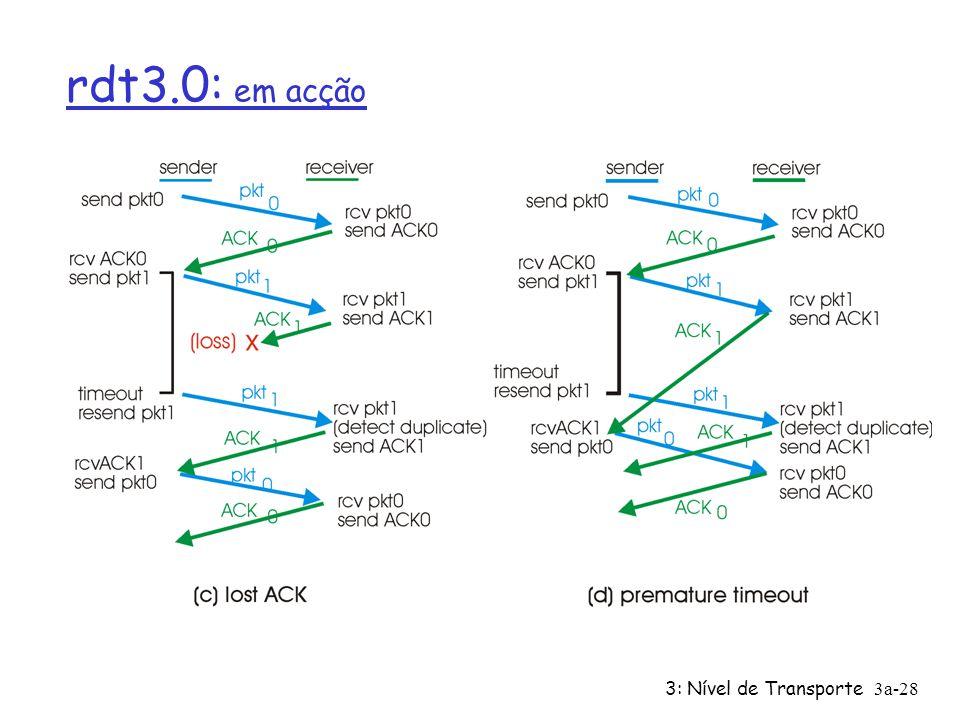 3: Nível de Transporte3a-27 rdt3.0: em acção