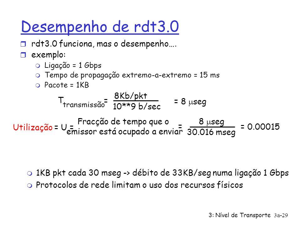 3: Nível de Transporte3a-28 rdt3.0: em acção