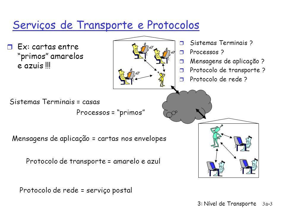3: Nível de Transporte3a-2 Capítulo 3: Nível de transporte Objectivos do capítulo: r Entender os princípios subjacentes ao serviço de nível de transpo