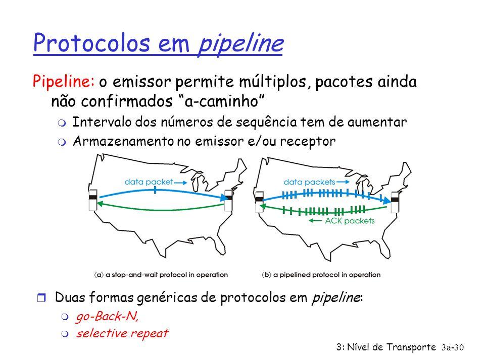 3: Nível de Transporte3a-29 Desempenho de rdt3.0 r rdt3.0 funciona, mas o desempenho…. r exemplo: m Ligação = 1 Gbps m Tempo de propagação extremo-a-e