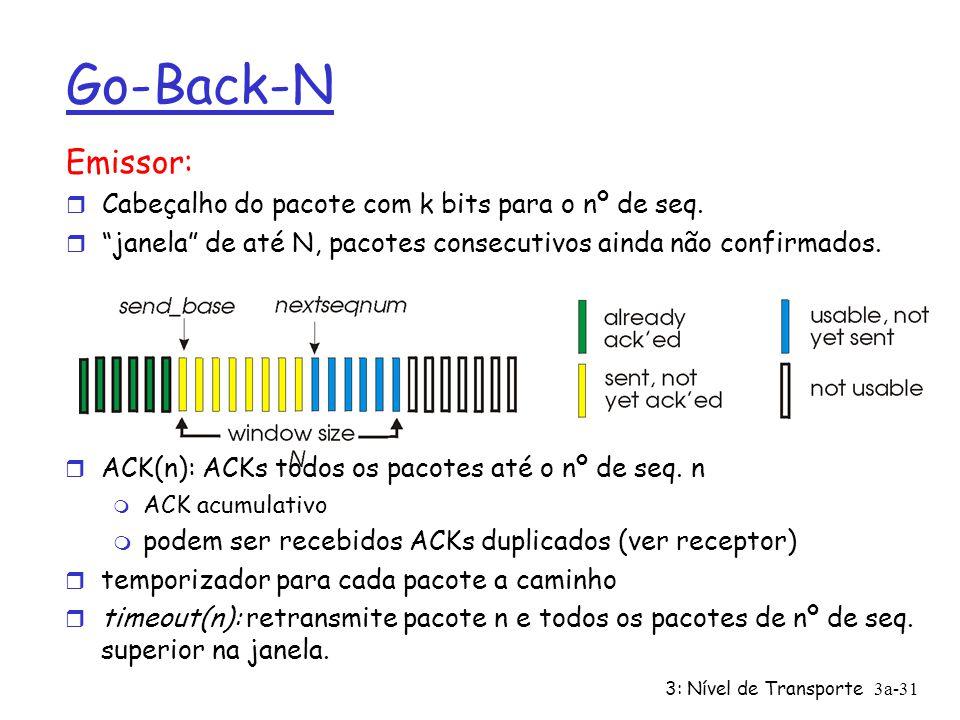 3: Nível de Transporte3a-30 Protocolos em pipeline Pipeline: o emissor permite múltiplos, pacotes ainda não confirmados a-caminho m Intervalo dos núme