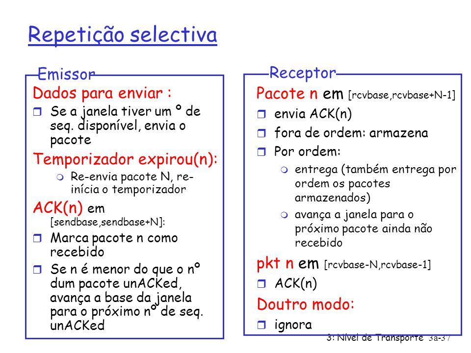 3: Nível de Transporte3a-36 Repetição selectiva: janela do emissor e receptor