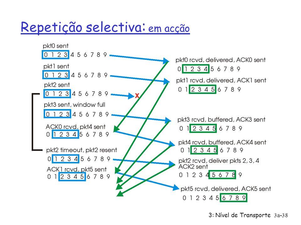 3: Nível de Transporte3a-37 Repetição selectiva Dados para enviar : r Se a janela tiver um º de seq. disponível, envia o pacote Temporizador expirou(n