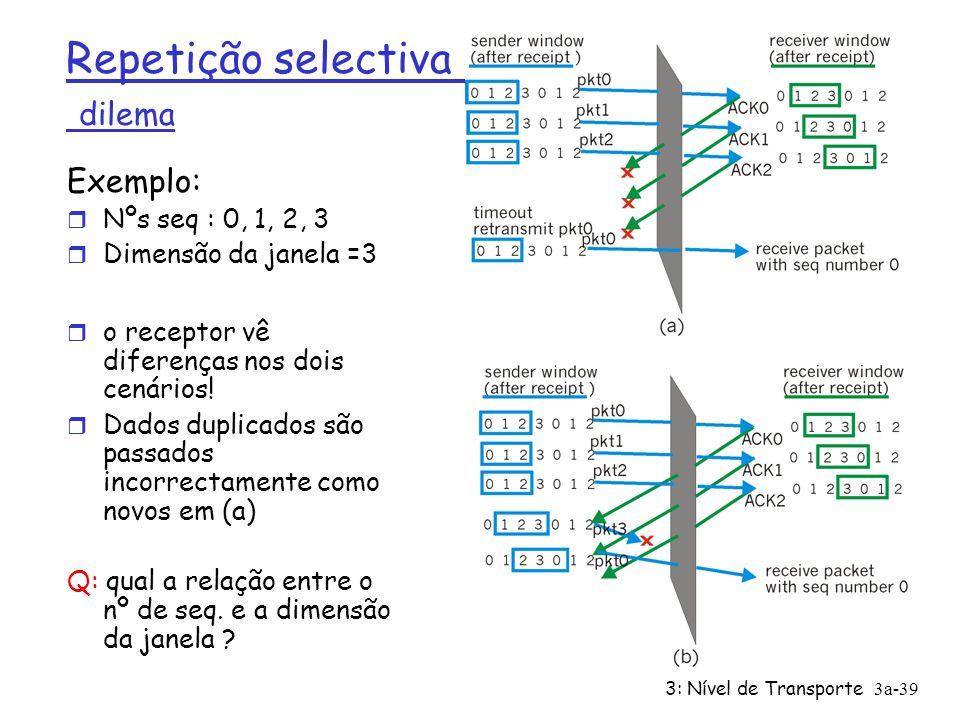 3: Nível de Transporte3a-38 Repetição selectiva : em acção