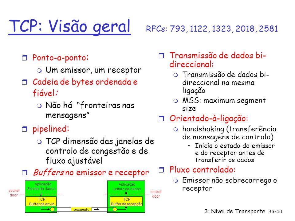 3: Nível de Transporte3a-39 Repetição selectiva : dilema Exemplo: r Nºs seq : 0, 1, 2, 3 r Dimensão da janela =3 r o receptor vê diferenças nos dois c