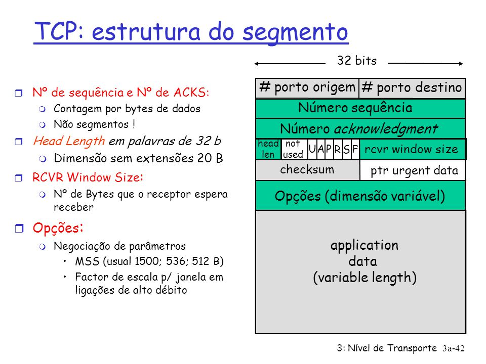 3: Nível de Transporte3a-41 TCP: estrutura do segmento # porto origem # porto destino 32 bits application data (variable length) Número sequência Núme