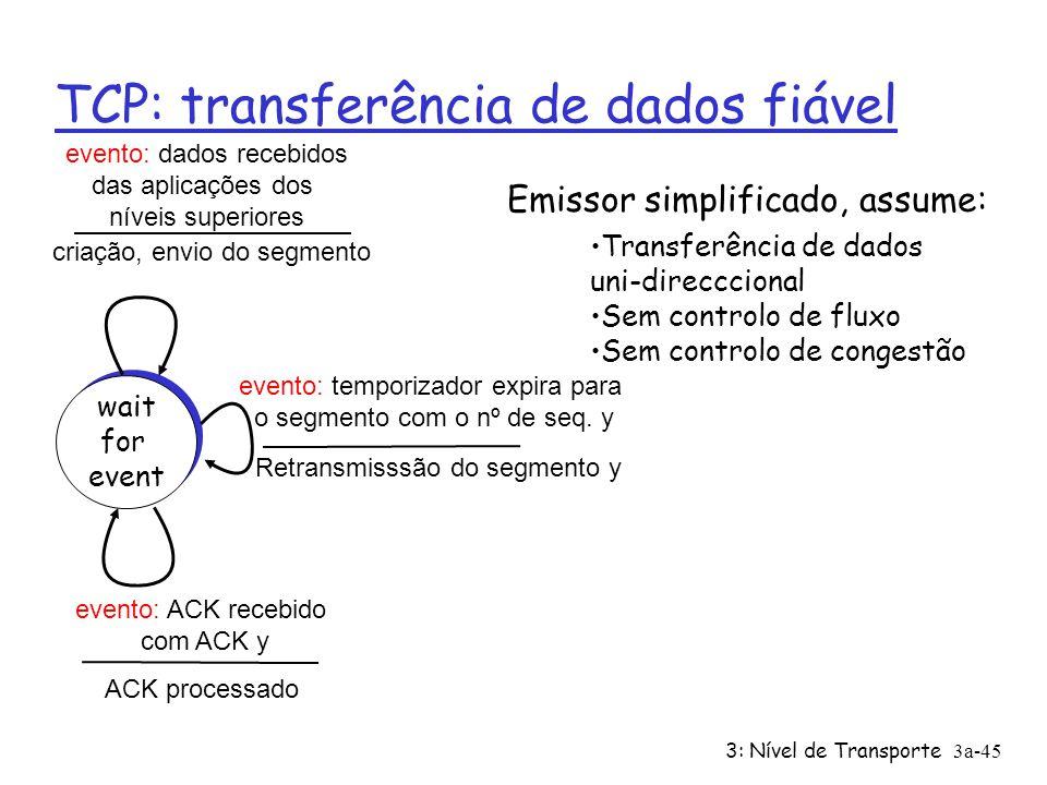 3: Nível de Transporte3a-44 TCP nº de sequência e ACK Seq. #s: m Nº da cadeia de bytes do primeiro byte do segmento de dados ACKs: m Nº de seq. do pró
