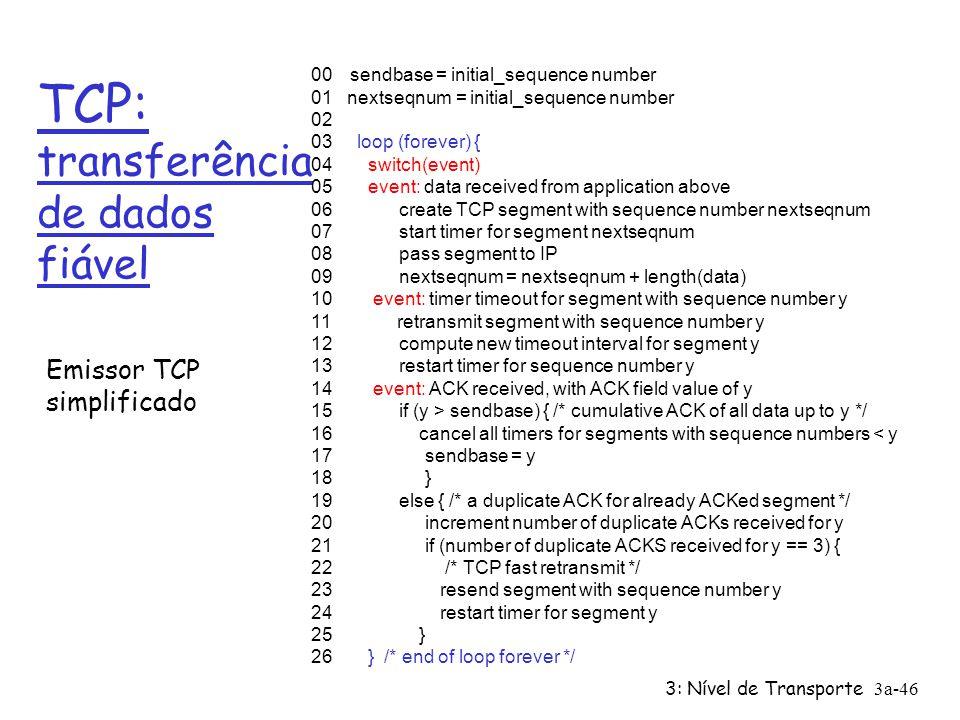 3: Nível de Transporte3a-45 TCP: transferência de dados fiável Emissor simplificado, assume: wait for event wait for event evento: dados recebidos das