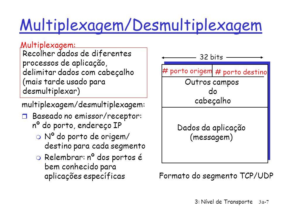 3: Nível de Transporte3a-6 Aplicação Transporte Rede M P2 Aplicação Transporte Rede Multiplexagem/Desmultiplexagem Relembrar: segmento – unidade de da