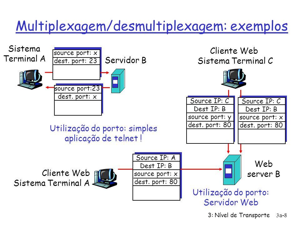 3: Nível de Transporte3a-7 multiplexagem/desmultiplexagem: r Baseado no emissor/receptor: nº do porto, endereço IP m Nº do porto de origem/ destino pa