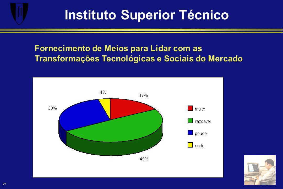 Instituto Superior Técnico 21 Fornecimento de Meios para Lidar com as Transformações Tecnológicas e Sociais do Mercado