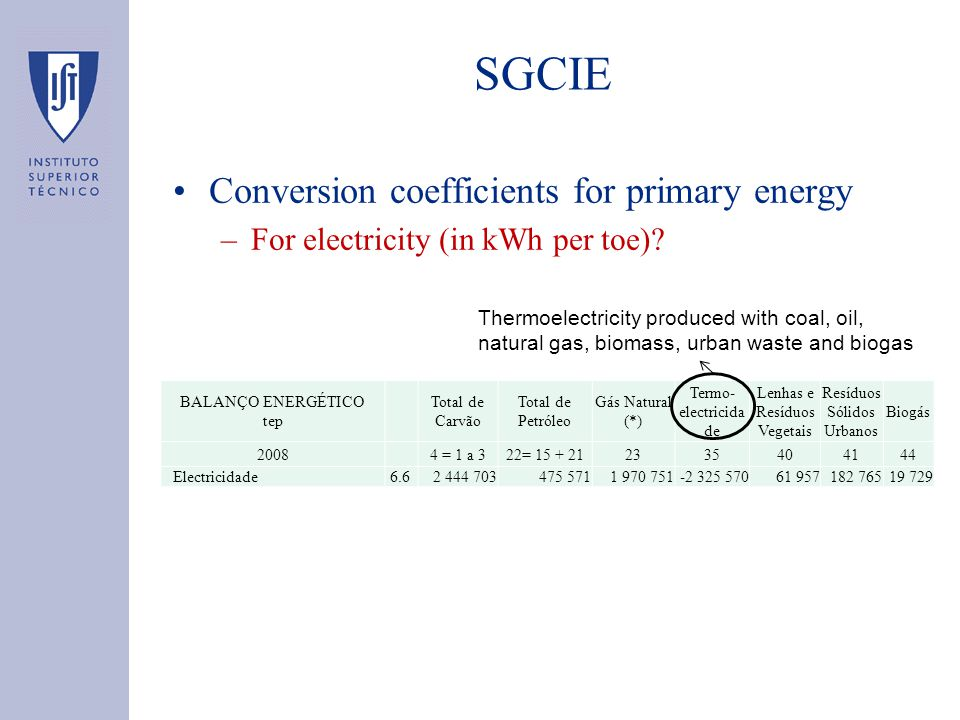 SGCIE Conversion coefficients for primary energy –For electricity (in kWh per toe).