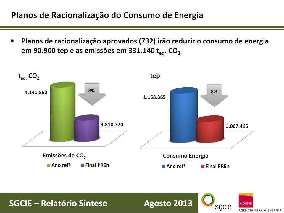 Energy Management Class # 6 :: Block Diagrams (cont.) & LCA & SGCIE